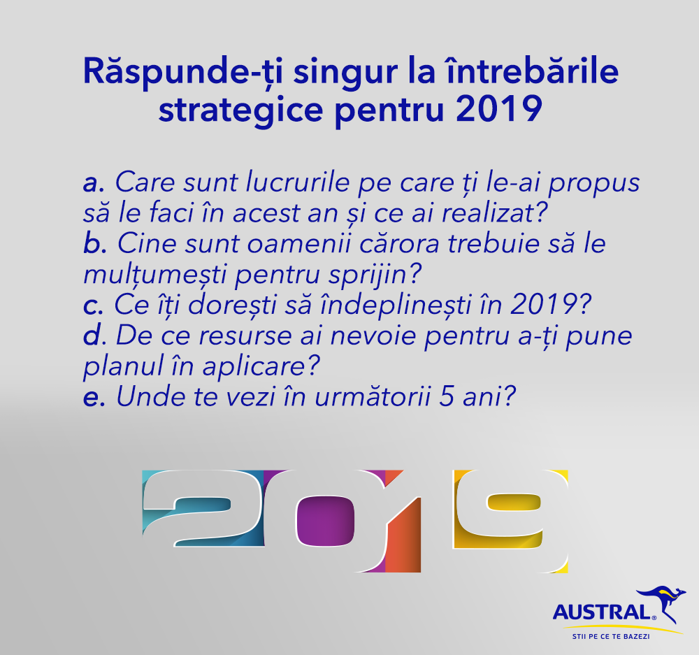 Plan Strategic 2019 Austral Blog